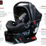 britax-b-safe-35-infant-car-seat-safe-w500-h500